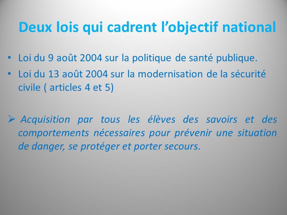 Deux lois qui cadrent lobjectif national Loi du 9 août 2004 sur la politique de santé publique. Loi du 13 août 2004 sur la modernisation de la sécurit