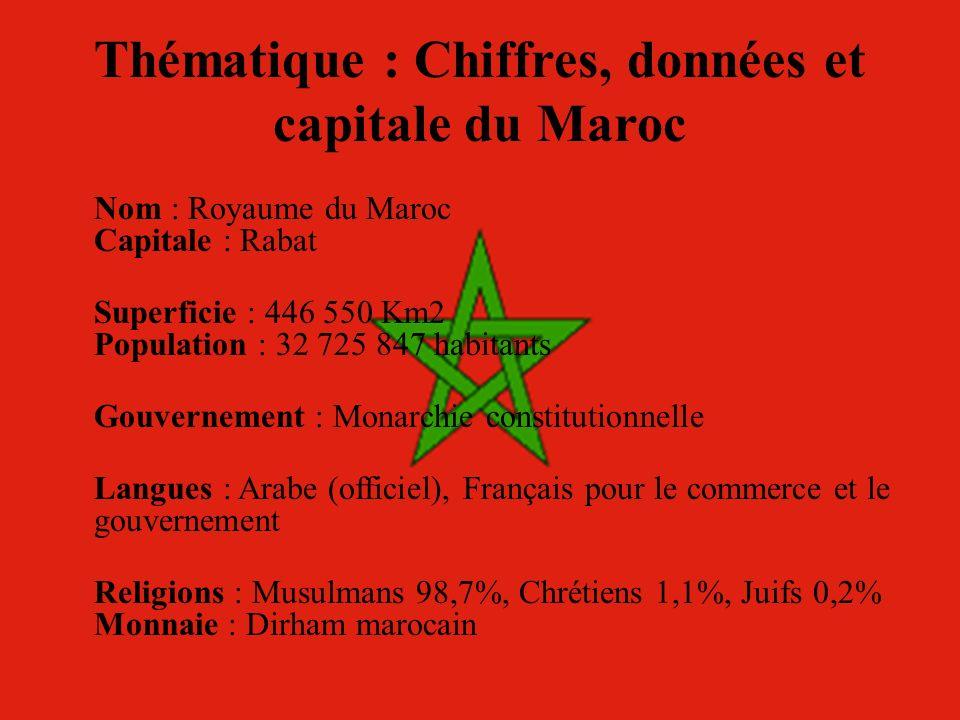 Thématique : Chiffres, données et capitale du Maroc Nom : Royaume du Maroc Capitale : Rabat Superficie : 446 550 Km2 Population : 32 725 847 habitants