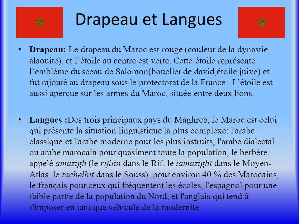 Drapeau et Langues Drapeau: Le drapeau du Maroc est rouge (couleur de la dynastie alaouite), et létoile au centre est verte. Cette étoile représente l