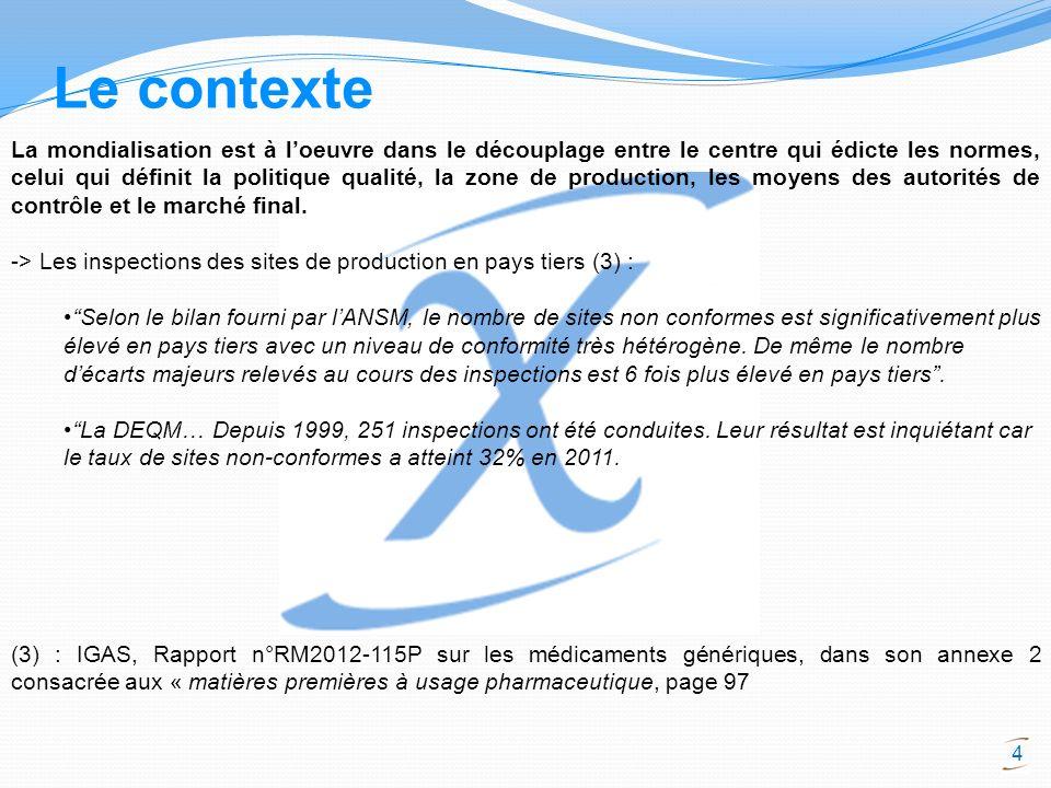 5 Le contexte Le risque associé à un processus de fabrication est directement corrélé au risque le plus élevé constaté parmi les étapes de ce processus.