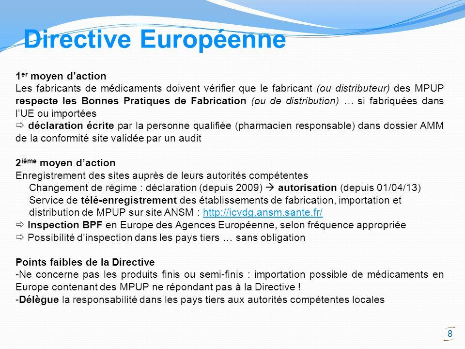8 1 er moyen daction Les fabricants de médicaments doivent vérifier que le fabricant (ou distributeur) des MPUP respecte les Bonnes Pratiques de Fabri