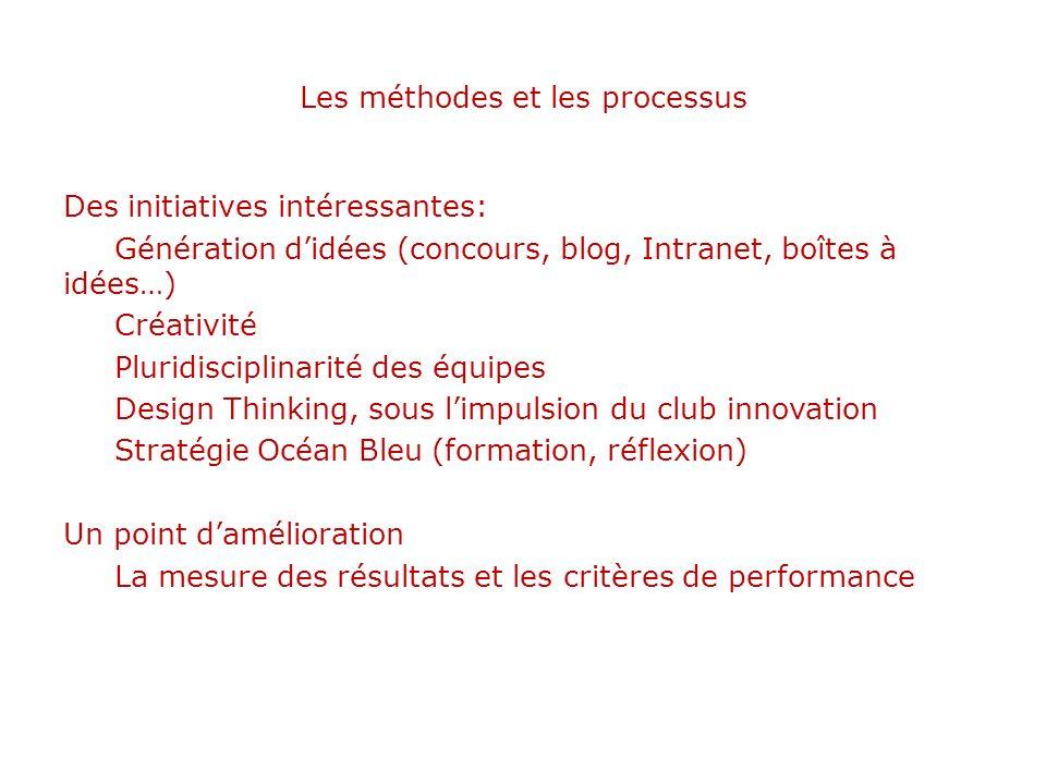 Les méthodes et les processus Des initiatives intéressantes: Génération didées (concours, blog, Intranet, boîtes à idées…) Créativité Pluridisciplinar