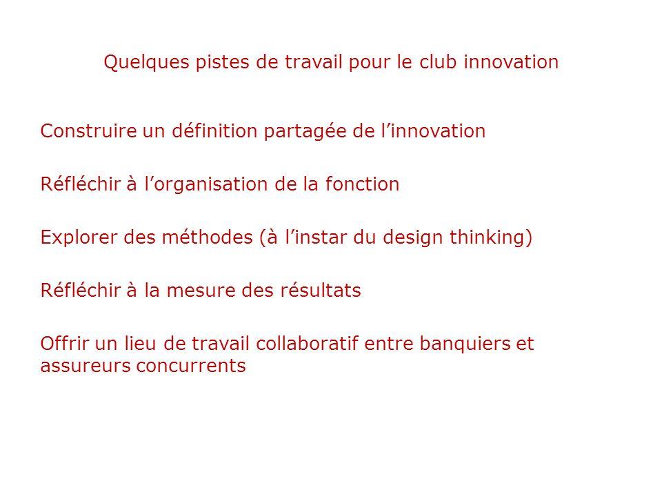 Quelques pistes de travail pour le club innovation Construire un définition partagée de linnovation Réfléchir à lorganisation de la fonction Explorer