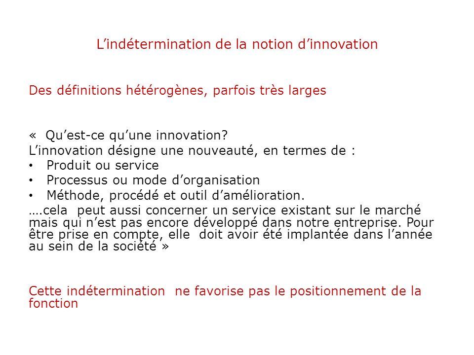Lindétermination de la notion dinnovation Des définitions hétérogènes, parfois très larges « Quest-ce quune innovation? Linnovation désigne une nouvea