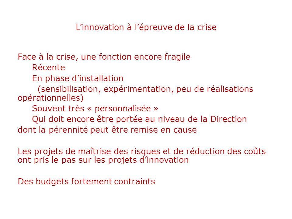 Linnovation à lépreuve de la crise Face à la crise, une fonction encore fragile Récente En phase dinstallation (sensibilisation, expérimentation, peu