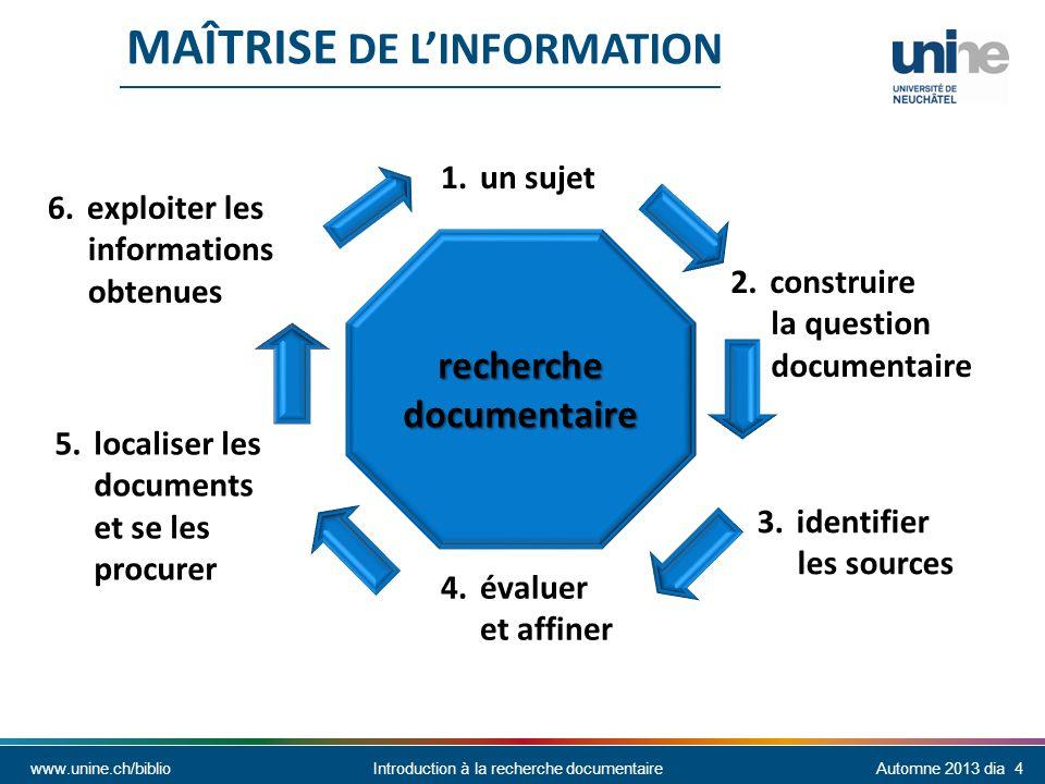 www.unine.ch/biblioIntroduction à la recherche documentaireAutomne 2013 dia 5 Qui.