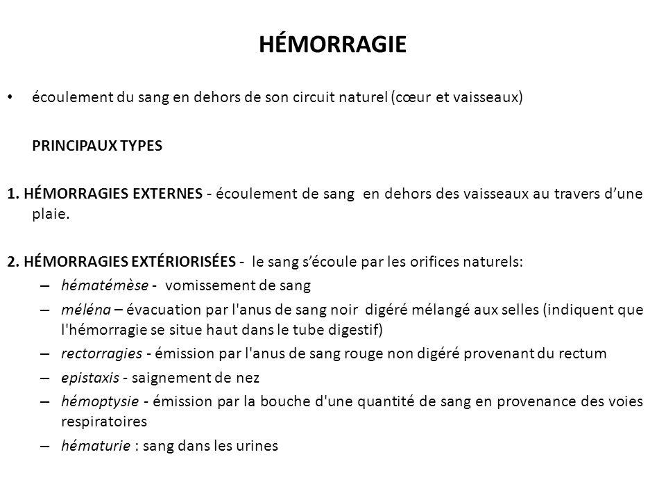 HÉMORRAGIE écoulement du sang en dehors de son circuit naturel (cœur et vaisseaux) PRINCIPAUX TYPES 1.