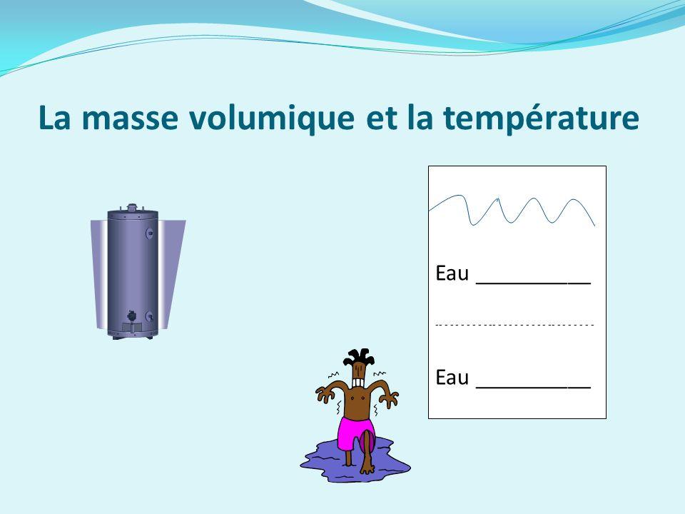 La masse volumique et la température Eau __________ -- - - - - - - - - -- - - - - - - - - - -- - - - - - - - Eau __________