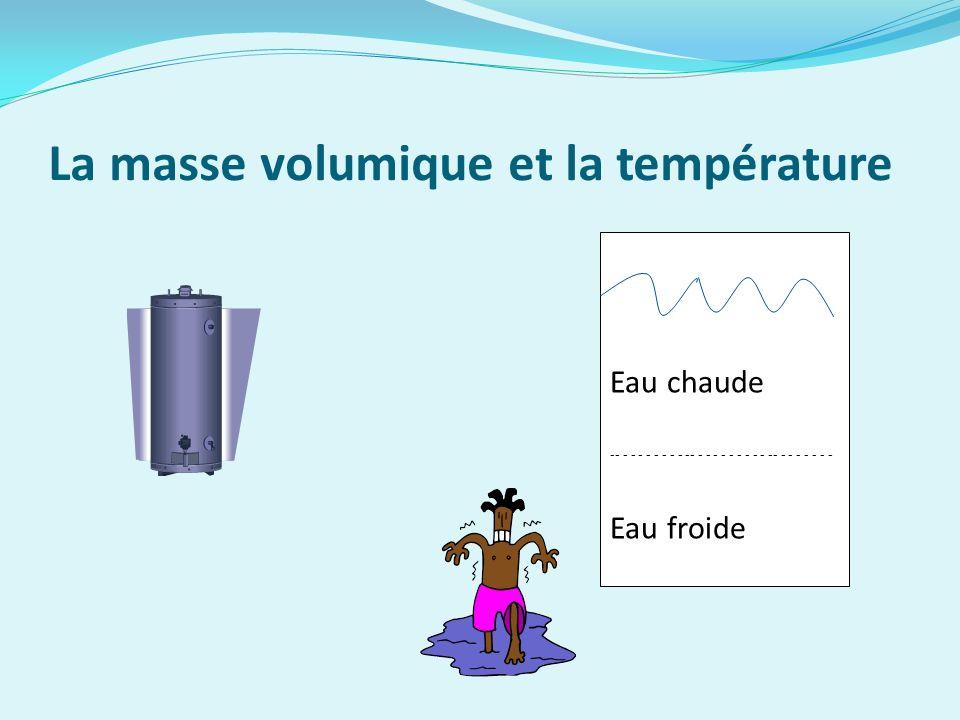 La masse volumique et la température Eau chaude -- - - - - - - - - -- - - - - - - - - - -- - - - - - - - Eau froide