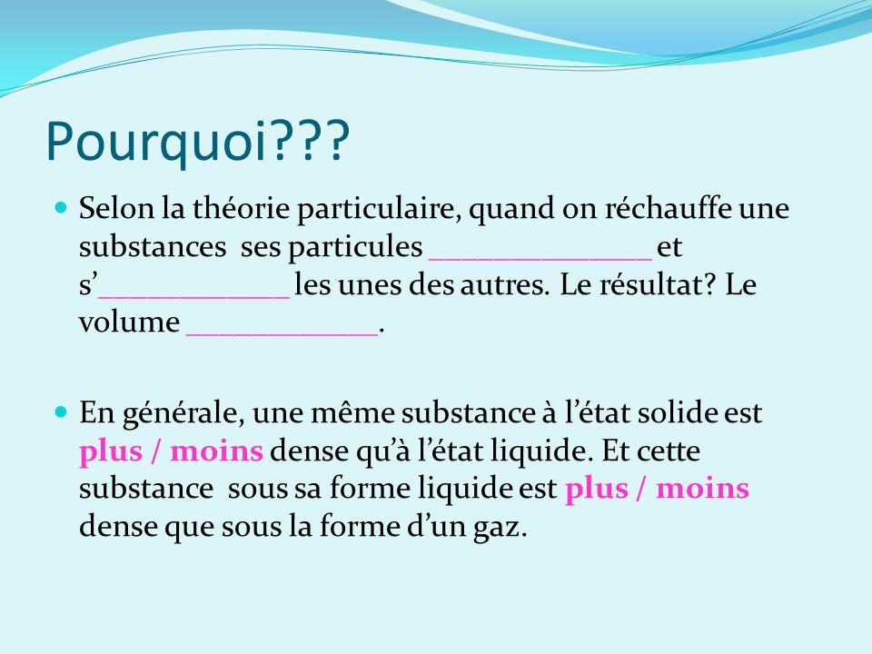 Pourquoi??? Selon la théorie particulaire, quand on réchauffe une substances ses particules ______________ et s____________ les unes des autres. Le ré