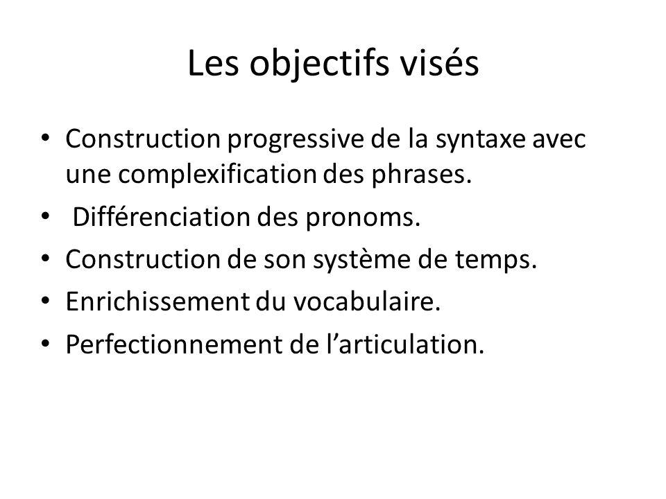 Les objectifs visés Construction progressive de la syntaxe avec une complexification des phrases. Différenciation des pronoms. Construction de son sys