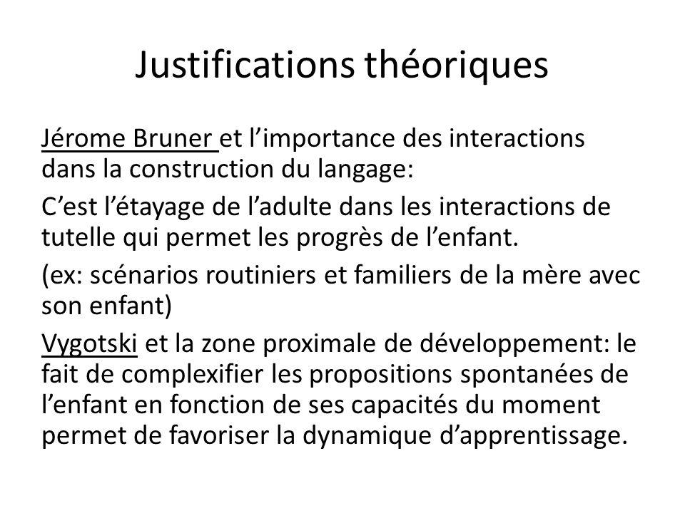 Justifications théoriques Jérome Bruner et limportance des interactions dans la construction du langage: Cest létayage de ladulte dans les interaction