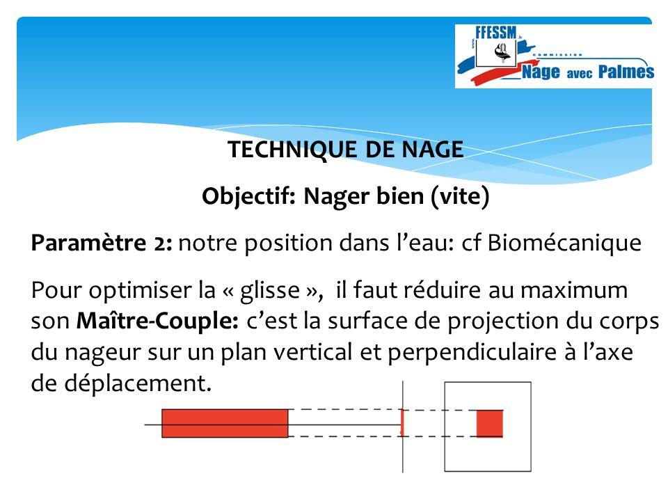 TECHNIQUE DE NAGE Objectif: Nager bien (vite) Paramètre 2: notre position dans leau: cf Biomécanique Pour optimiser la « glisse », il faut réduire au