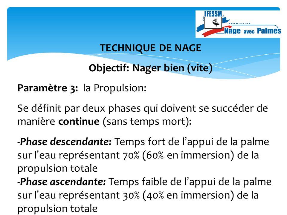 TECHNIQUE DE NAGE Objectif: Nager bien (vite) Paramètre 3: la Propulsion: Se définit par deux phases qui doivent se succéder de manière continue (sans temps mort): -Phase descendante: Temps fort de l appui de la palme sur l eau représentant 70% (60% en immersion) de la propulsion totale -Phase ascendante: Temps faible de l appui de la palme sur l eau représentant 30% (40% en immersion) de la propulsion totale