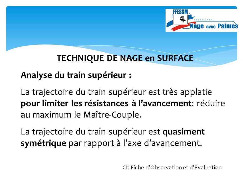 TECHNIQUE DE NAGE en SURFACE Analyse du train supérieur : La trajectoire du train supérieur est très applatie pour limiter les résistances à lavancement: réduire au maximum le Maître-Couple.