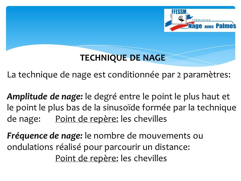 TECHNIQUE DE NAGE La technique de nage est conditionnée par 2 paramètres: Amplitude de nage: le degré entre le point le plus haut et le point le plus