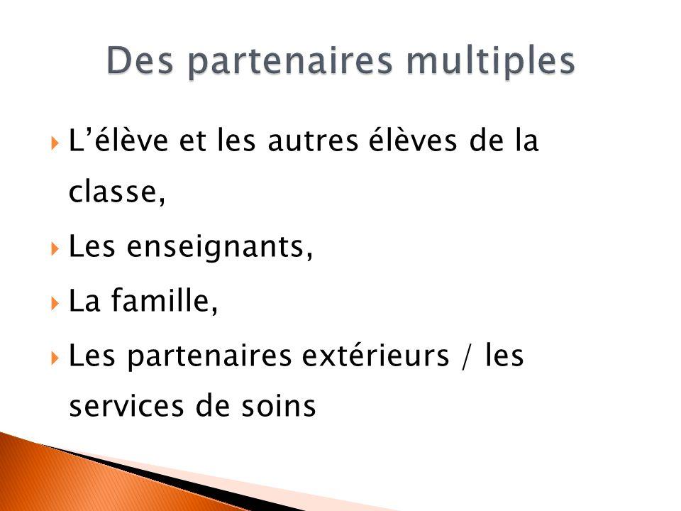 Lélève et les autres élèves de la classe, Les enseignants, La famille, Les partenaires extérieurs / les services de soins