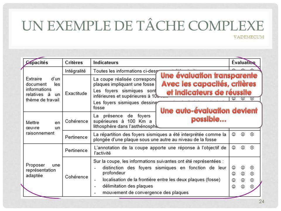 UN EXEMPLE DE TÂCHE COMPLEXE VADEMECUM 24