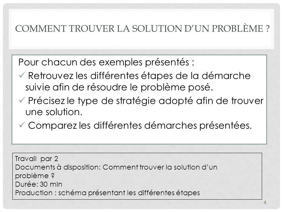 Pour chacun des exemples présentés : Retrouvez les différentes étapes de la démarche suivie afin de résoudre le problème posé. Précisez le type de str