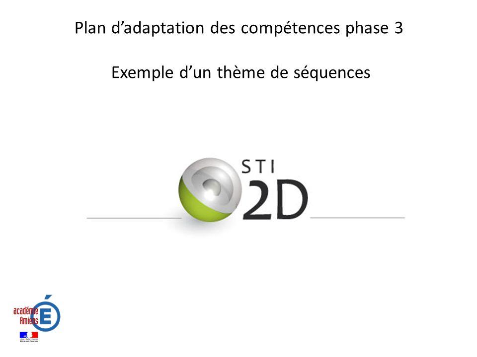 Plan dadaptation des compétences phase 3 Exemple dun thème de séquences