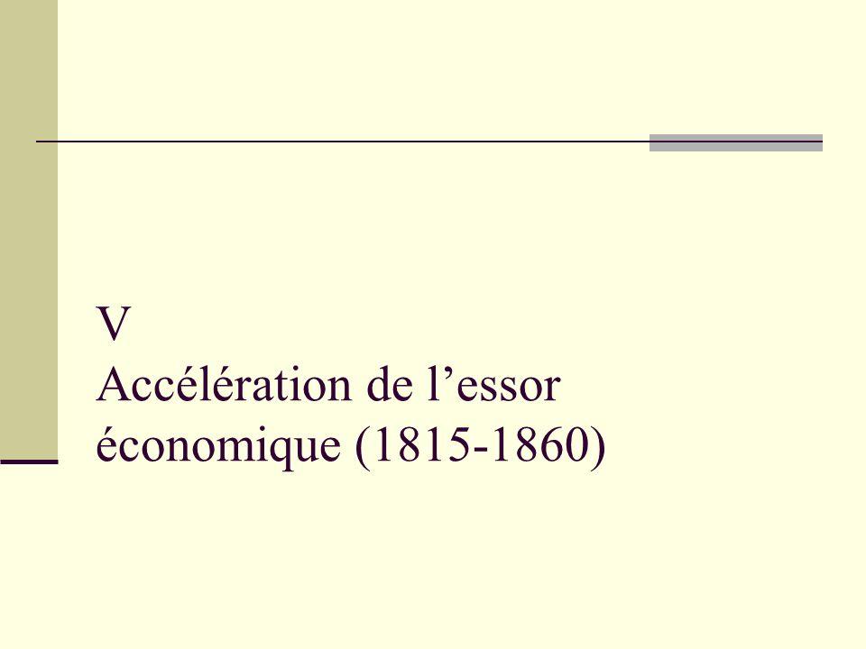 V Accélération de lessor économique (1815-1860)