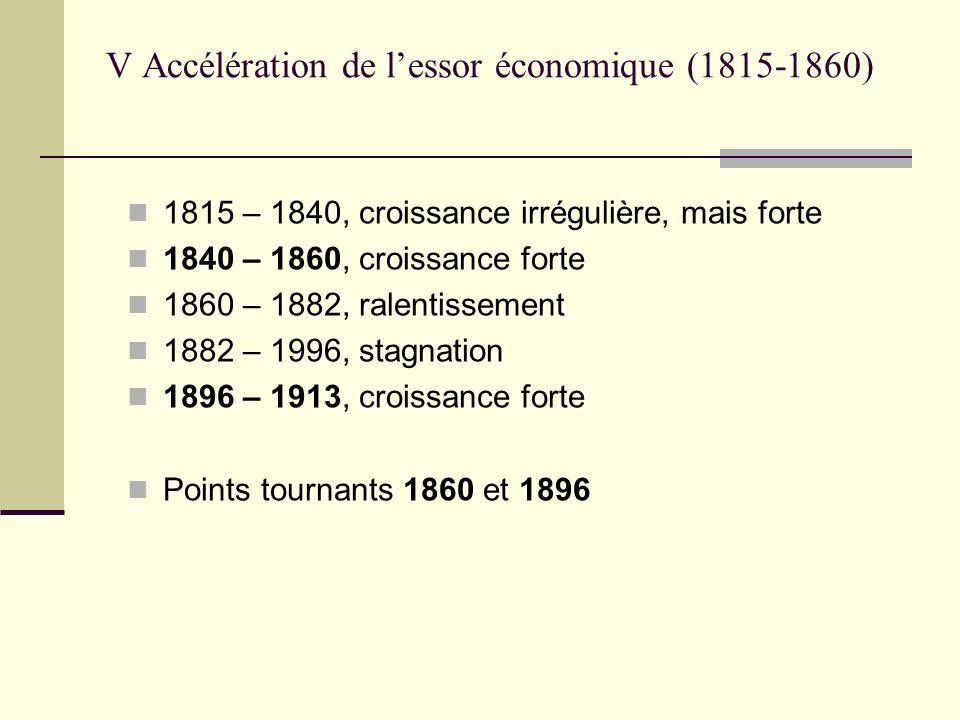 1815 – 1840, croissance irrégulière, mais forte 1840 – 1860, croissance forte 1860 – 1882, ralentissement 1882 – 1996, stagnation 1896 – 1913, croissa