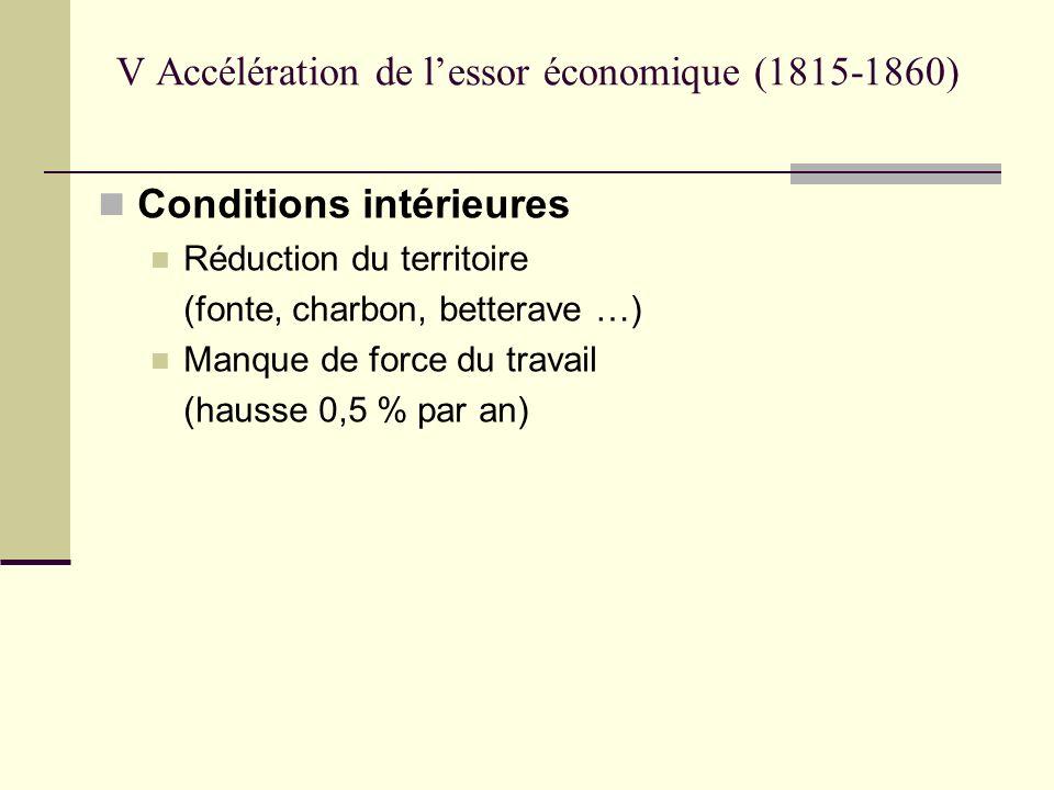 V Accélération de lessor économique (1815-1860) Conditions intérieures Réduction du territoire (fonte, charbon, betterave …) Manque de force du travai