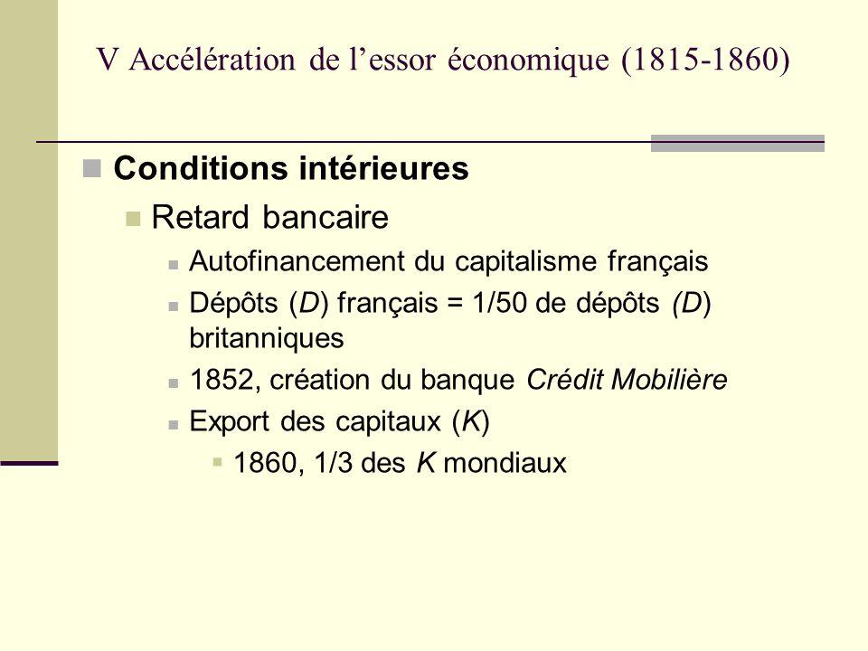V Accélération de lessor économique (1815-1860) Conditions intérieures Retard bancaire Autofinancement du capitalisme français Dépôts (D) français = 1