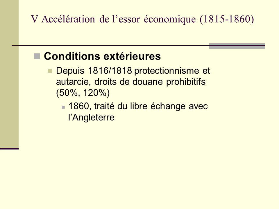 V Accélération de lessor économique (1815-1860) Conditions extérieures Depuis 1816/1818 protectionnisme et autarcie, droits de douane prohibitifs (50%