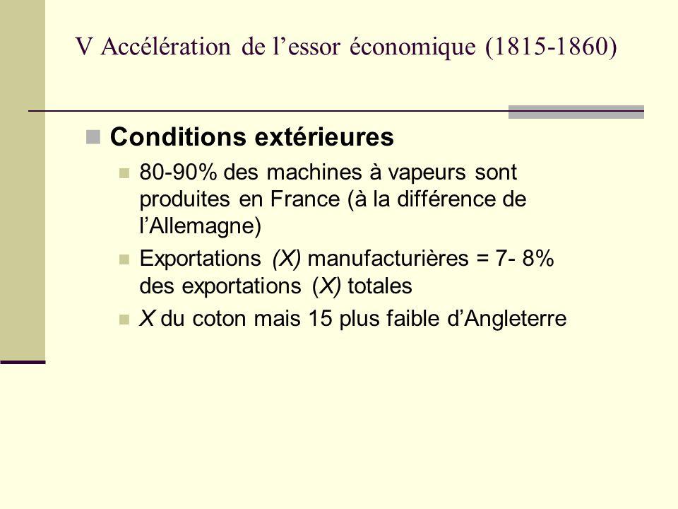 V Accélération de lessor économique (1815-1860) Conditions extérieures 80-90% des machines à vapeurs sont produites en France (à la différence de lAll