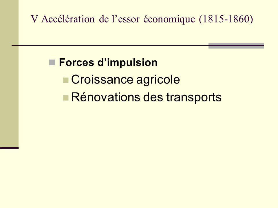 V Accélération de lessor économique (1815-1860) Forces dimpulsion Croissance agricole Rénovations des transports