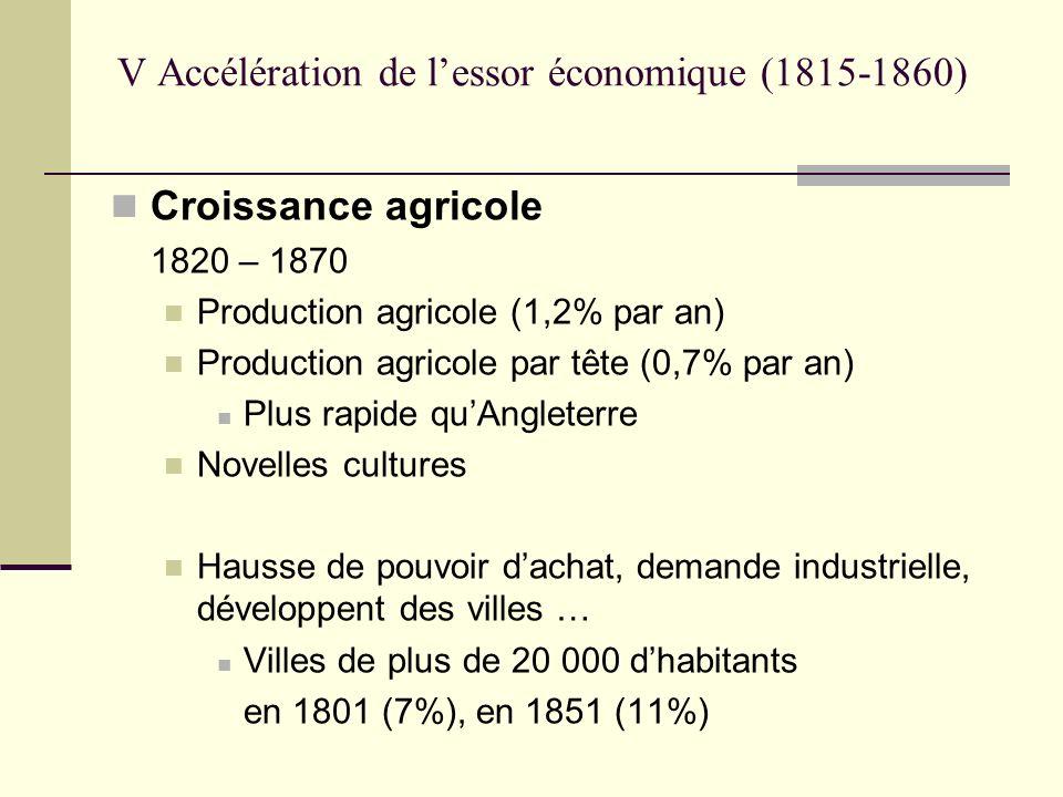V Accélération de lessor économique (1815-1860) Croissance agricole 1820 – 1870 Production agricole (1,2% par an) Production agricole par tête (0,7% p