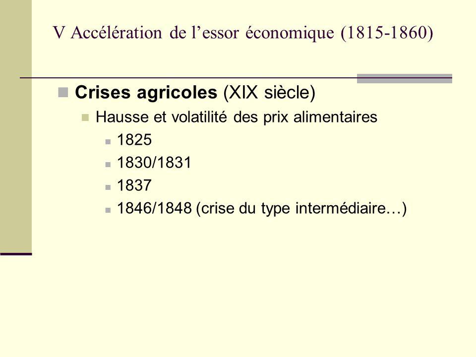V Accélération de lessor économique (1815-1860) Crises agricoles (XIX siècle) Hausse et volatilité des prix alimentaires 1825 1830/1831 1837 1846/1848