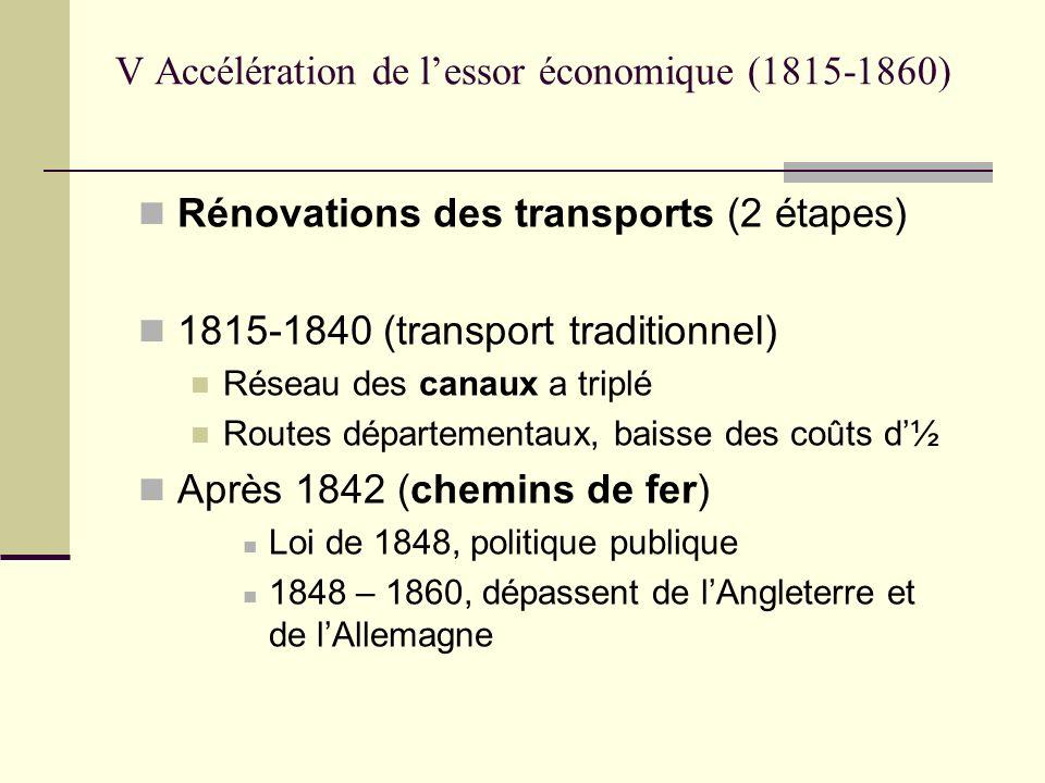 V Accélération de lessor économique (1815-1860) Rénovations des transports (2 étapes) 1815-1840 (transport traditionnel) Réseau des canaux a triplé Ro