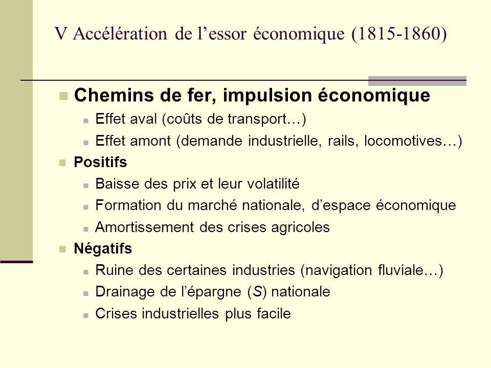 V Accélération de lessor économique (1815-1860) Chemins de fer, impulsion économique Effet aval (coûts de transport…) Effet amont (demande industriell