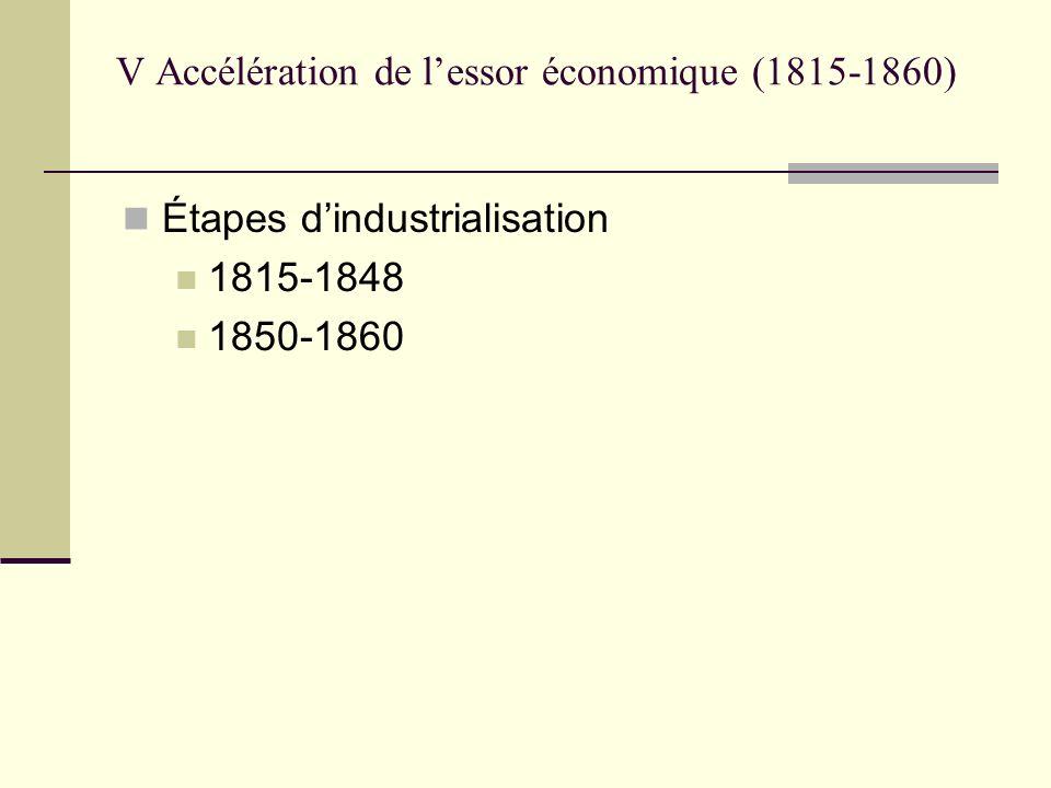 V Accélération de lessor économique (1815-1860) Étapes dindustrialisation 1815-1848 1850-1860