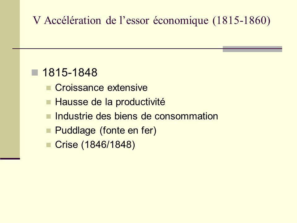 V Accélération de lessor économique (1815-1860) 1815-1848 Croissance extensive Hausse de la productivité Industrie des biens de consommation Puddlage