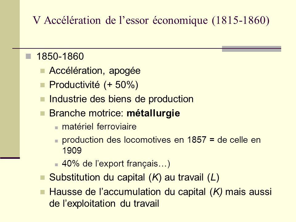 V Accélération de lessor économique (1815-1860) 1850-1860 Accélération, apogée Productivité (+ 50%) Industrie des biens de production Branche motrice: