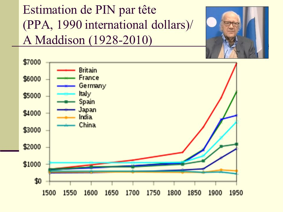 Estimation de PIN par tête (PPA, 1990 international dollars)/ A Maddison (1928-2010)