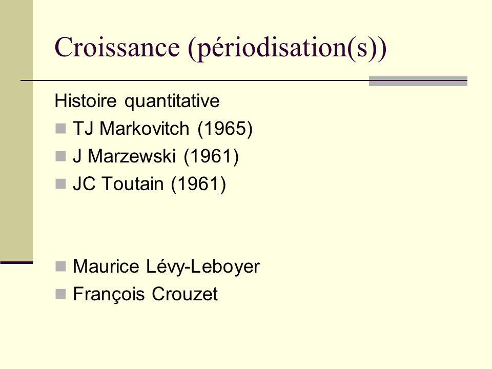 Croissance (périodisation(s)) Histoire quantitative TJ Markovitch (1965) J Marzewski (1961) JC Toutain (1961) Maurice Lévy-Leboyer François Crouzet