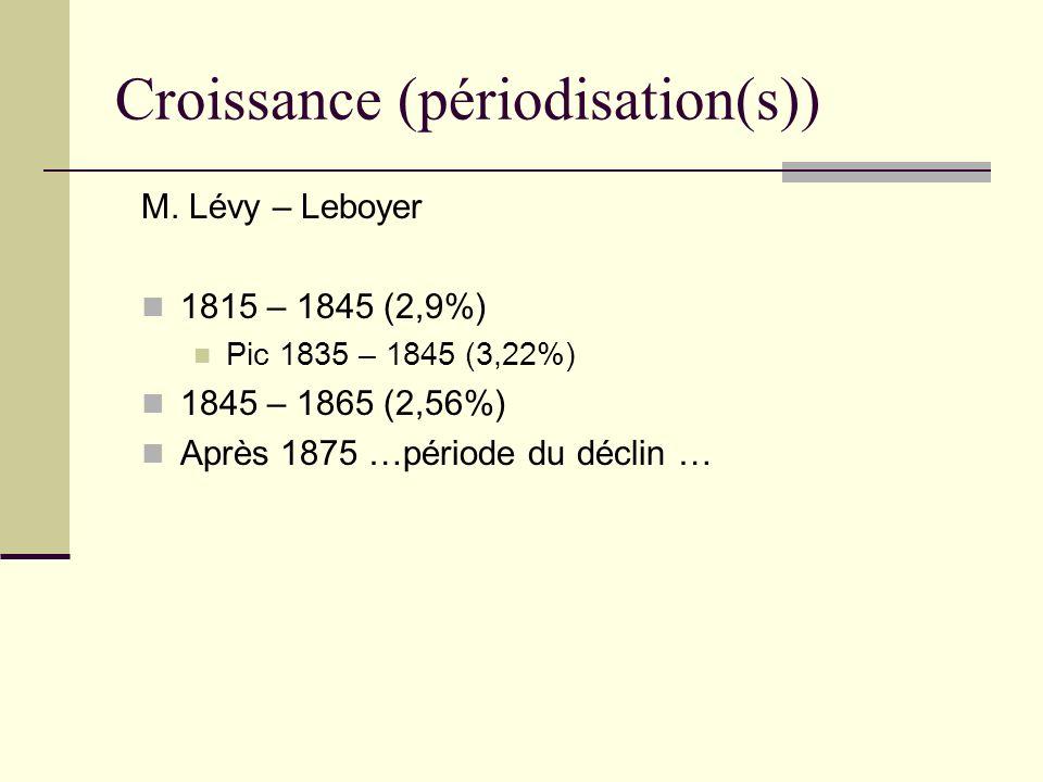 Croissance (périodisation(s)) M. Lévy – Leboyer 1815 – 1845 (2,9%) Pic 1835 – 1845 (3,22%) 1845 – 1865 (2,56%) Après 1875 …période du déclin …