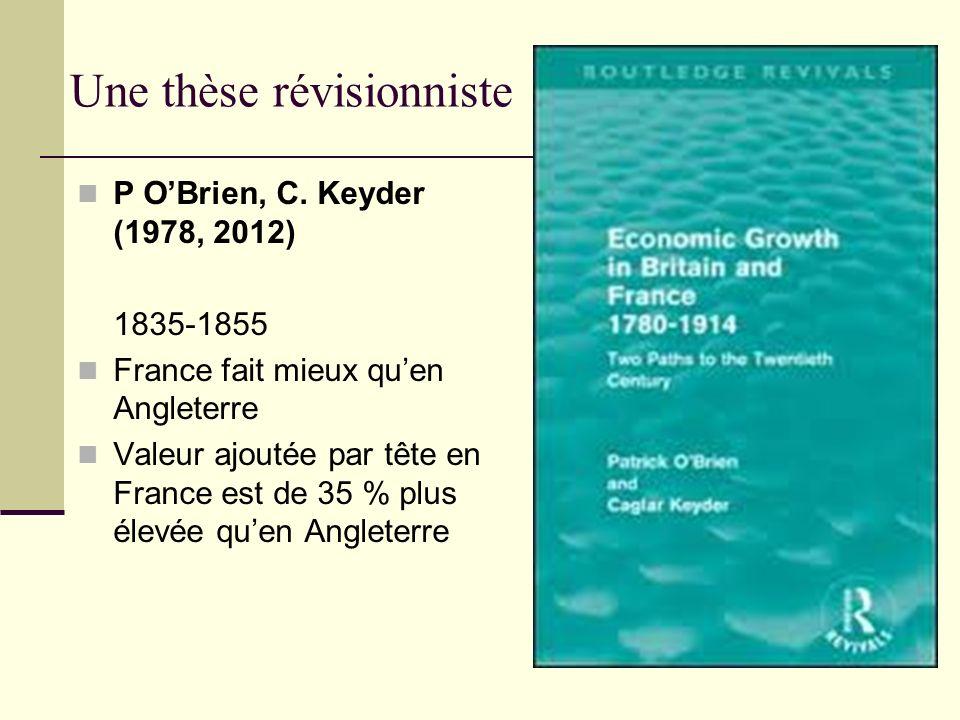 Une thèse révisionniste P OBrien, C. Keyder (1978, 2012) 1835-1855 France fait mieux quen Angleterre Valeur ajoutée par tête en France est de 35 % plu
