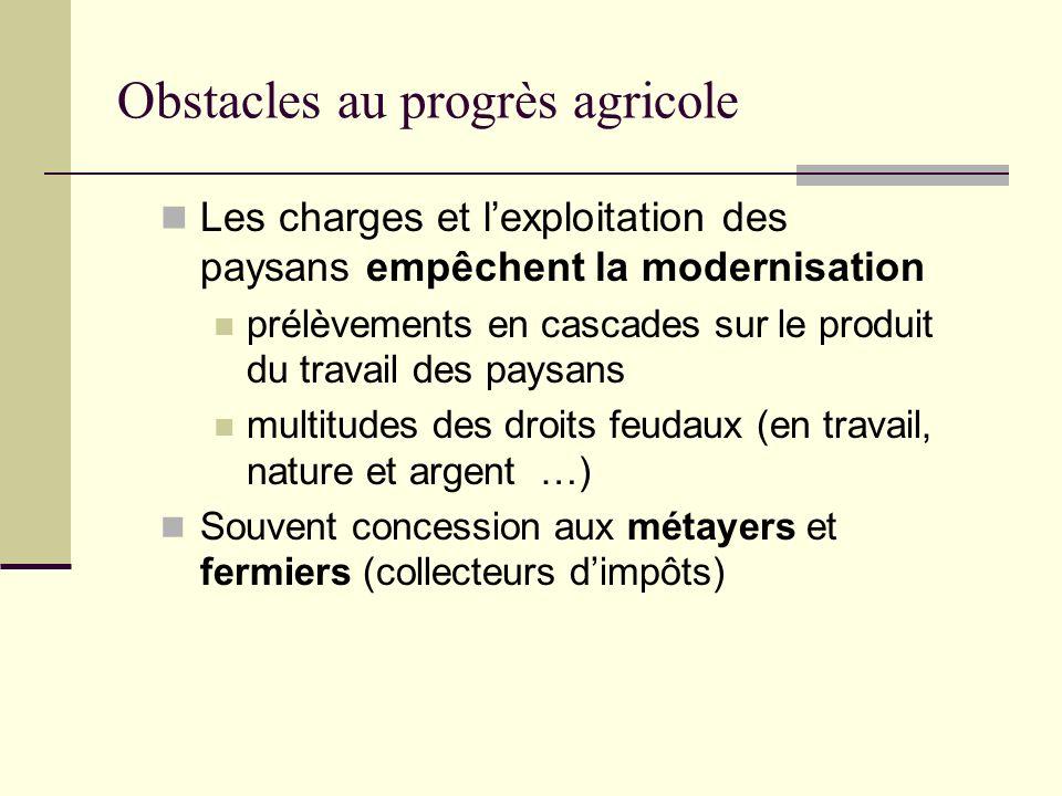 Obstacles au progrès agricole Les charges et lexploitation des paysans empêchent la modernisation prélèvements en cascades sur le produit du travail d