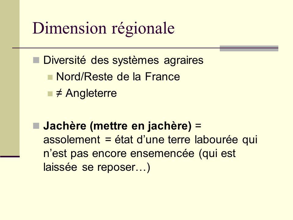 Dimension régionale Diversité des systèmes agraires Nord/Reste de la France Angleterre Jachère (mettre en jachère) = assolement = état dune terre labo