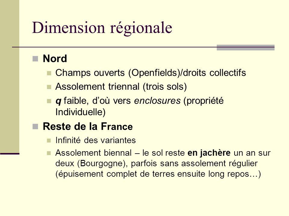 Dimension régionale Nord Champs ouverts (Openfields)/droits collectifs Assolement triennal (trois sols) q faible, doù vers enclosures (propriété Indiv
