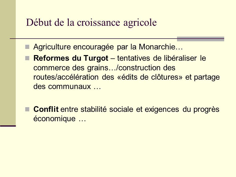 Début de la croissance agricole Agriculture encouragée par la Monarchie… Reformes du Turgot – tentatives de libéraliser le commerce des grains…/constr