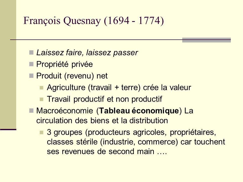Laissez faire, laissez passer Propriété privée Produit (revenu) net Agriculture (travail + terre) crée la valeur Travail productif et non productif Ma