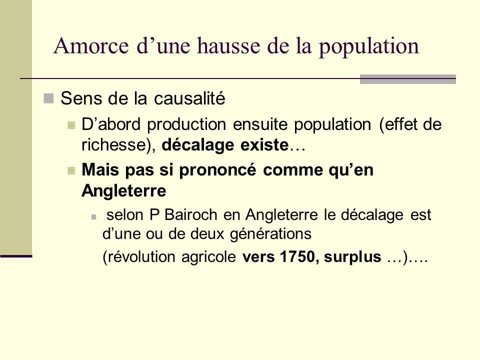 Amorce dune hausse de la population Sens de la causalité Dabord production ensuite population (effet de richesse), décalage existe… Mais pas si pronon