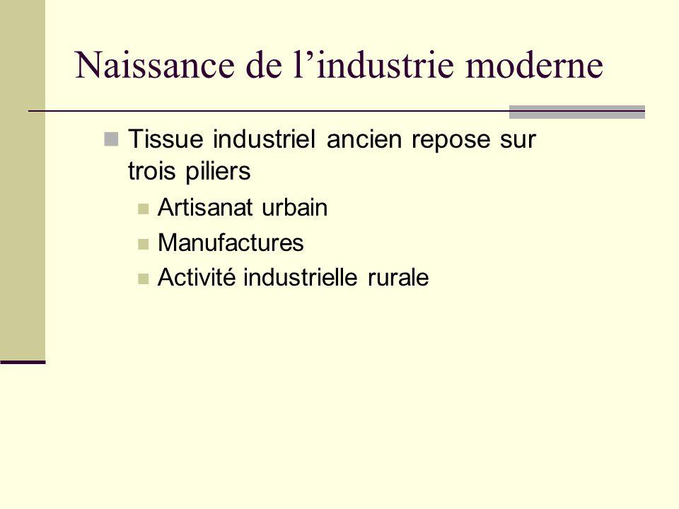 Naissance de lindustrie moderne Tissue industriel ancien repose sur trois piliers Artisanat urbain Manufactures Activité industrielle rurale