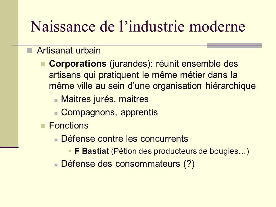 Naissance de lindustrie moderne Artisanat urbain Corporations (jurandes): réunit ensemble des artisans qui pratiquent le même métier dans la même vill